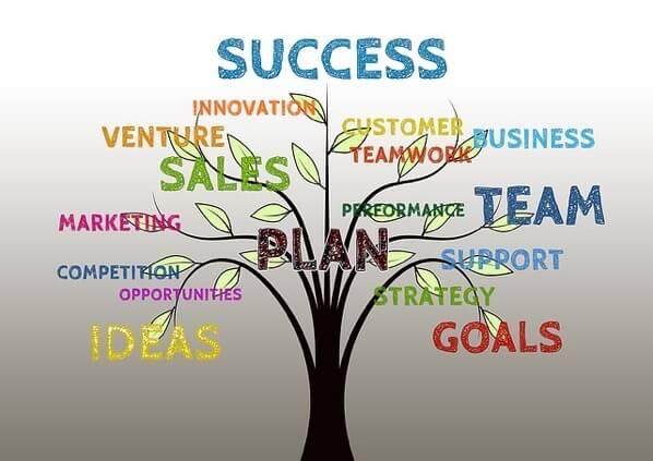 ビジネスを表した木の図