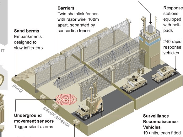 saudi-arabia-is-building-a-600-mile-great-wall-to-shield-itself-from-isis