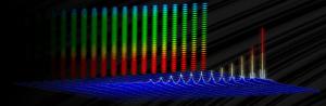 Misura di velocità e di lunghezza senza contatto con strumenti ottici
