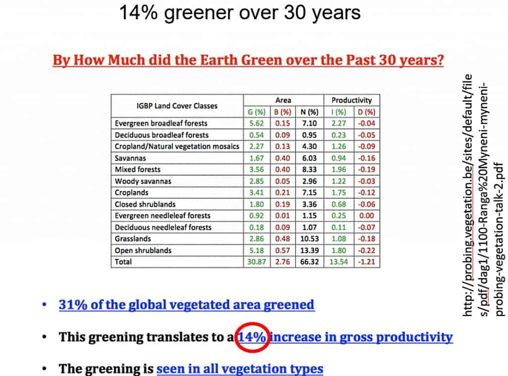 greenerearth2-copy
