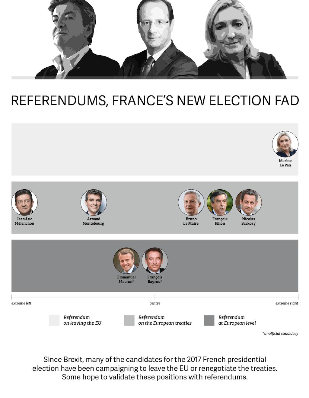 electionpresidentielle-15092016-en-v01-01-1