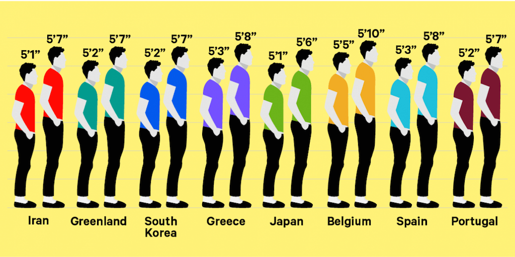 its-amazing-how-much-taller-people-are-than-100-years-ago-jpg