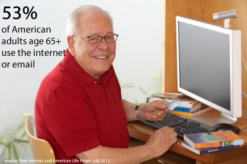 do seniors use internet