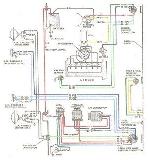64 Chevy Color wiring diagram  The 1947  Present