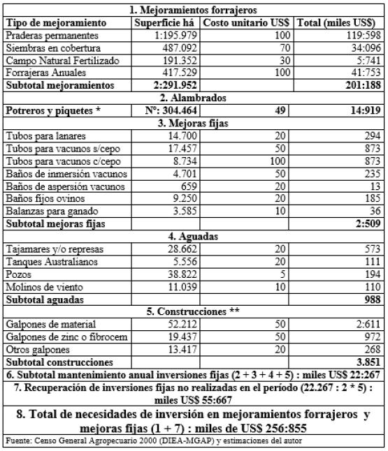 2003-10 La deuda interna....