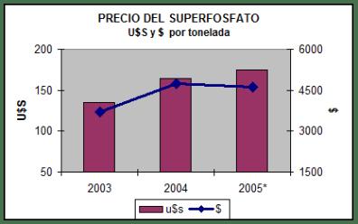 2005-10 Un partido que se complica 8