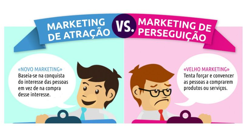 marketing-de-atracao-inbound-marketing-comparacao