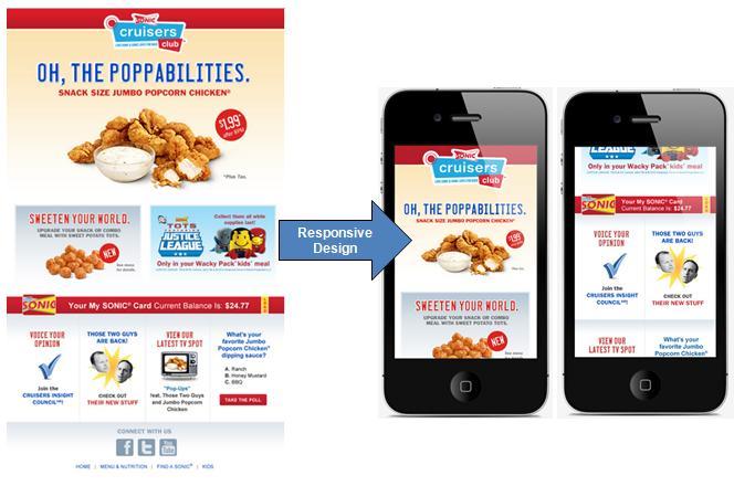 responsivo-email-responsivo2-rodrigo-maciel-consultor-marketing-digital