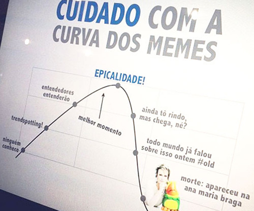 melhor-momento-meme-rodrigo-maciel-consultor-marketing-digital