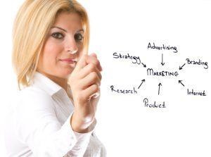 Collaborative-Marketing-300x223