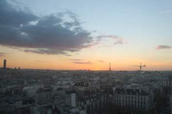 Vistas desde el Museo Pompidou