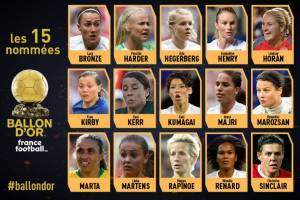 Ballon d'Or Féminin - de 15 nominerede