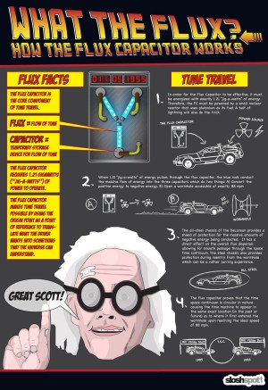how-the-flux-capacitor-works-29284-1282065640-18
