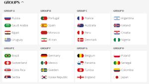 vmpuljer2018 - Danmark i pulje C med Frankrig, Australien og Peru
