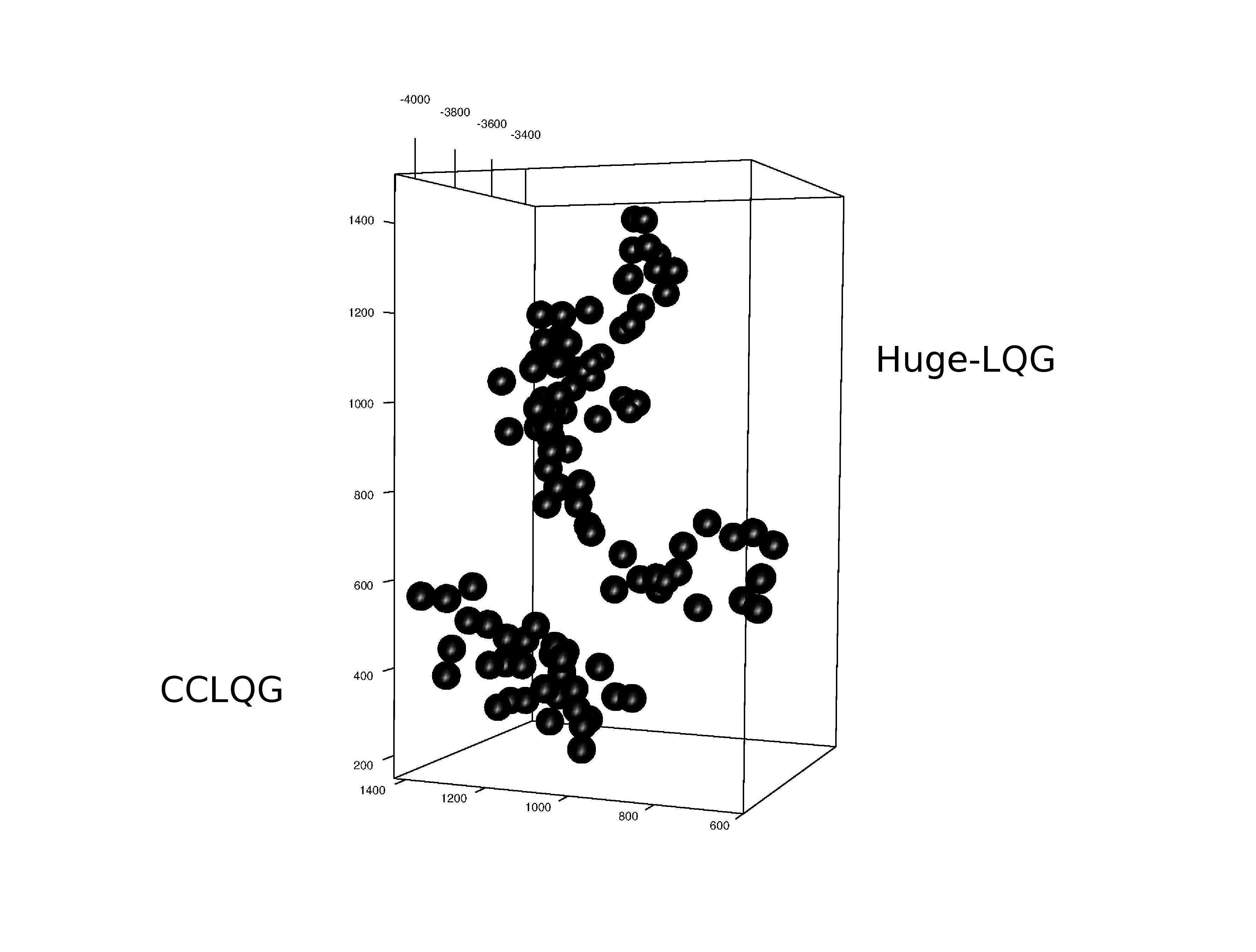 Huge Lqg The Huge Large Quasar Group