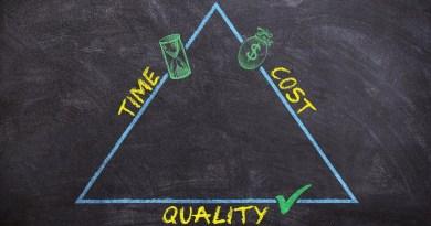 Total Quality Management - TQM