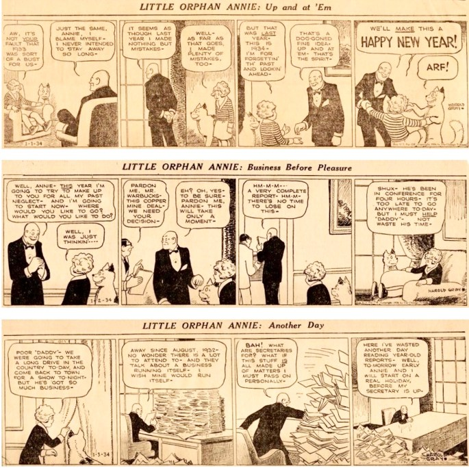 Tre dagsstrippar med Little Orphan Annie. Från 1-3 januari 1934. ©Chicago Tribune
