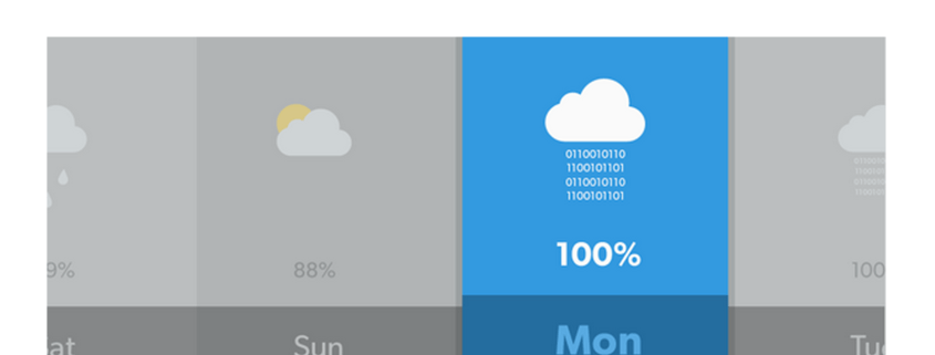 clio conference weather forecast