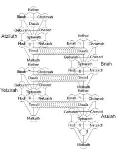 Qlippoth , nightside, kabbalah, cabala, qabbalah, magick, liber 231