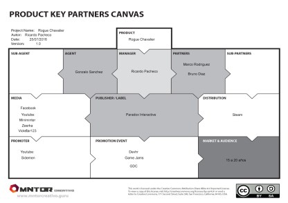 productkey_map