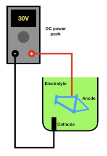 Anodising circuit diagram