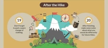 Gabor Shoes provided Roguetrippers with infographics on Hiking adventures.