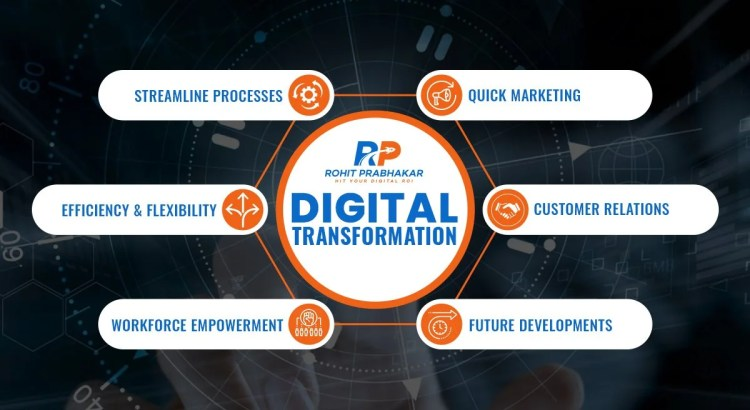 Digital Transformation - Rohit Prabhakar