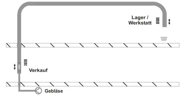 Schema Punkt-zu-Punkt-System H21