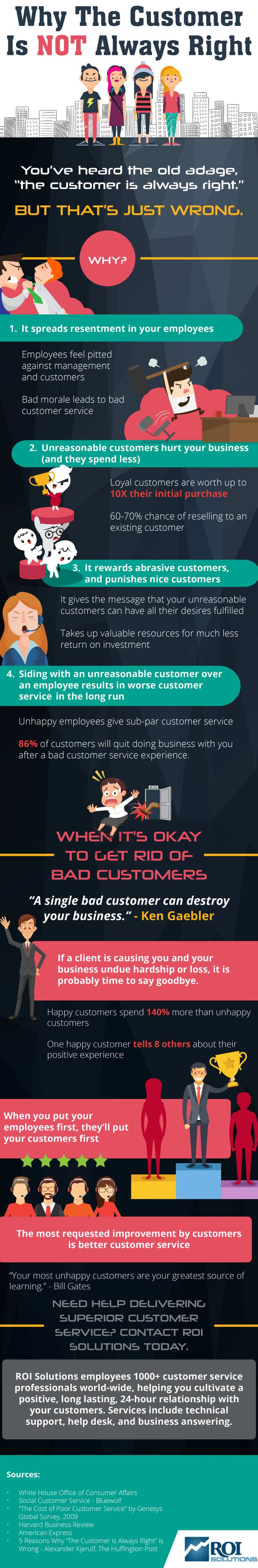 Customers Always Right - Not Necessarily