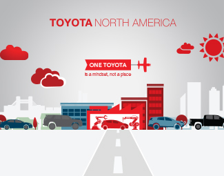 Toyota - Transformation & Culture Change image box 4