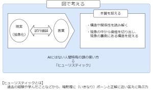 図で考える 図解1