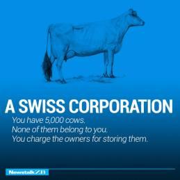 a swiss corruption