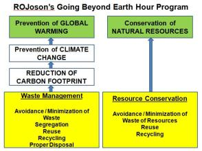 earth_hour_beyond_program_rj_12apr1
