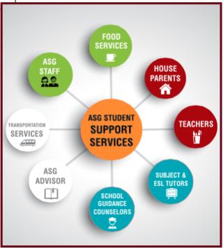 Staff ASG University Pathway
