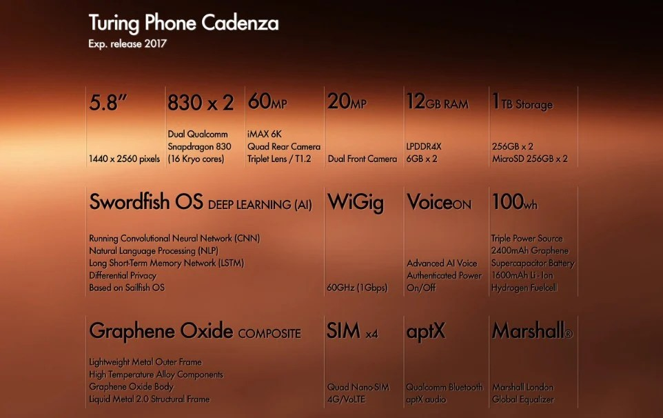 Spesifikasi HP Turing Cadenza