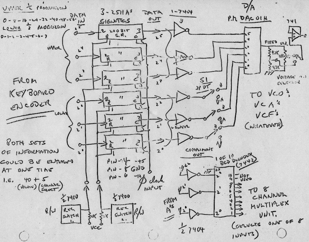 Original Sequencer Shematics Ttl Logic 08 Roland Mc