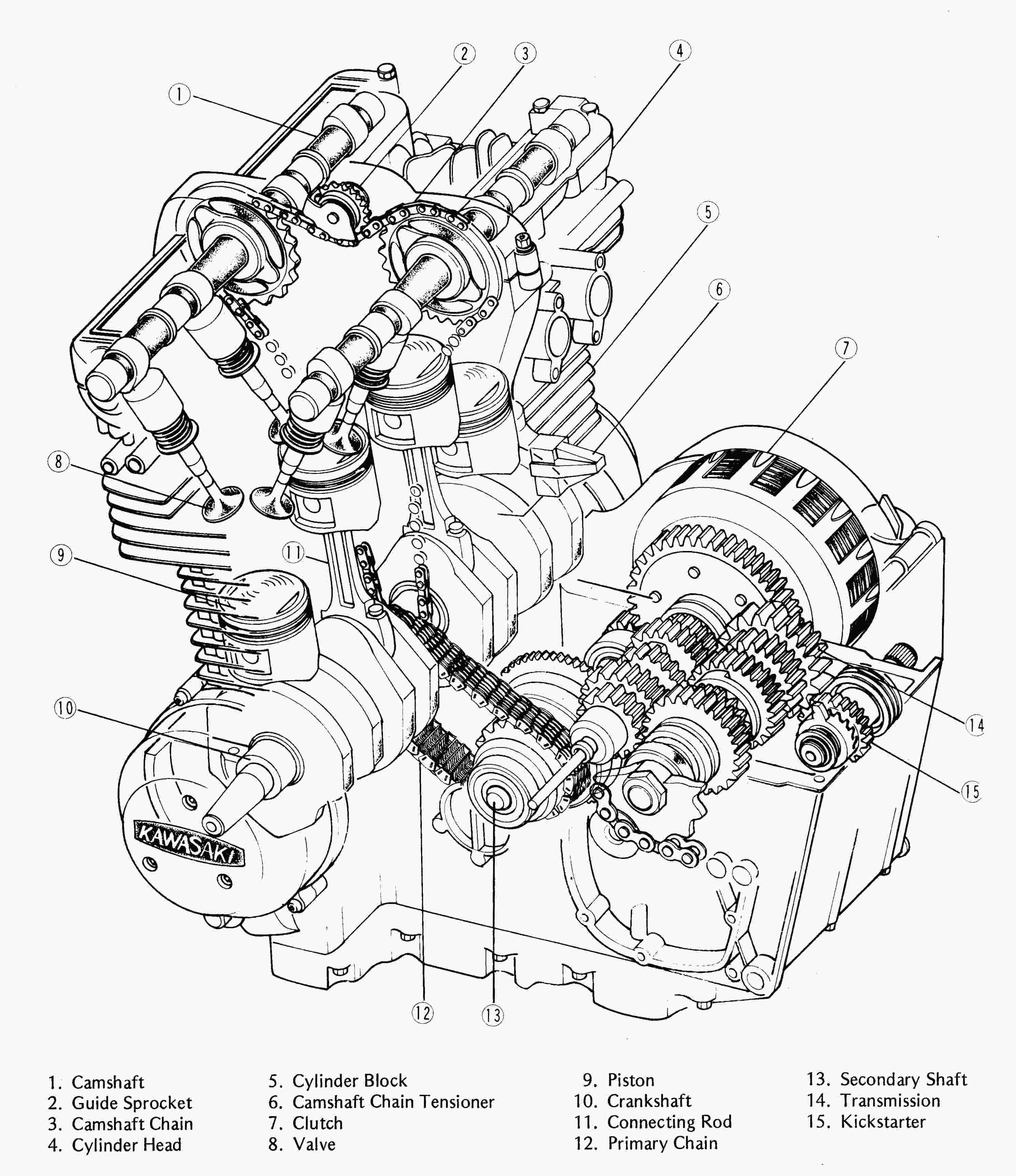 Kawasaki Z650 B1