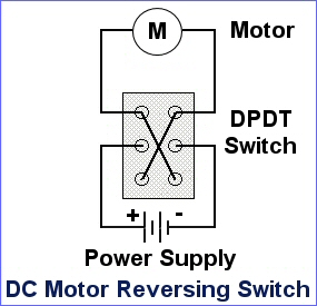 Dc Reversing Switch Wiring Diagram - Wiring Diagram