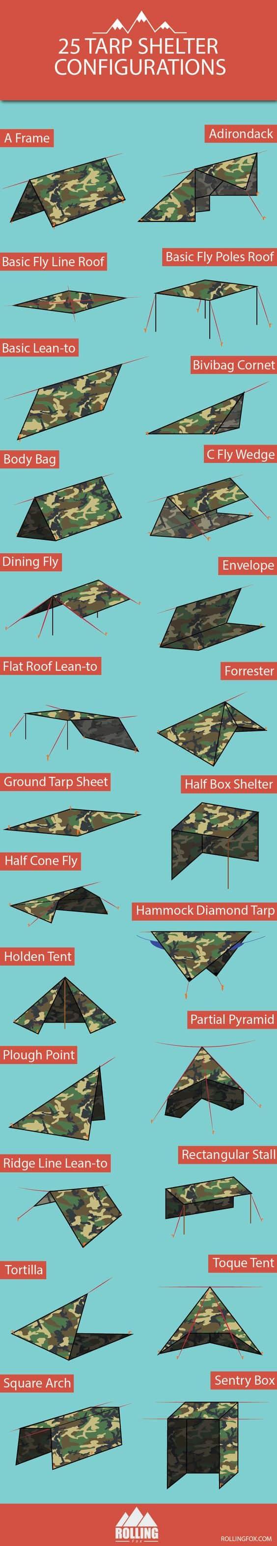 25 Tarp Configurations Infographic