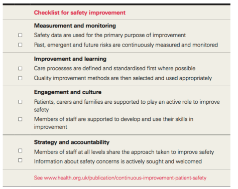 via the Health Foundation http://www.health.org.uk/sites/default/files/SafetyChecklist.pdf