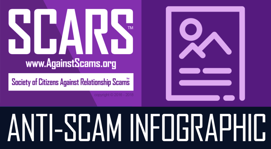 Official FTC IRS Imposter Scams [Infographic] – SCARS|RSN™ Insight