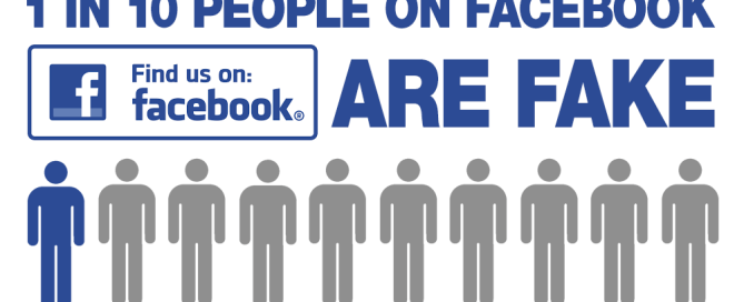 On Facebook 1-IN-10 are Fakes