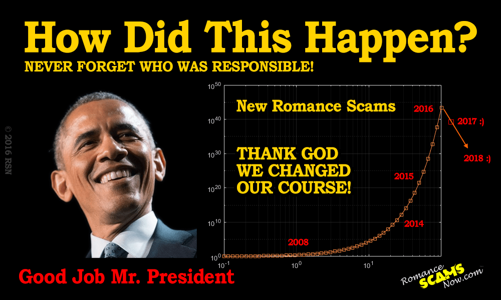 How Did This Happen - Oh Yeah We Hoped It Would Change!