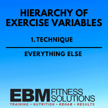 Hierarchy of Exercise Variables