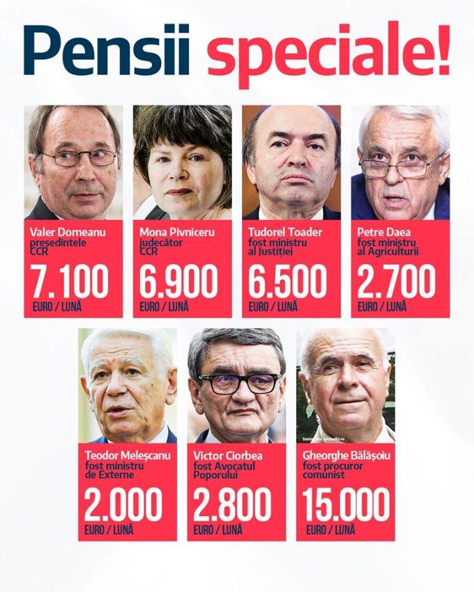 Este corect? USR cere suspendarea pensiilor speciale ale parlamentarilor pentru anul acesta și direcționarea banilor către Ministerul Sănătății: S-ar strânge aproape zece milioane de euro pentru lupta cu pandemia de coronavirus 1