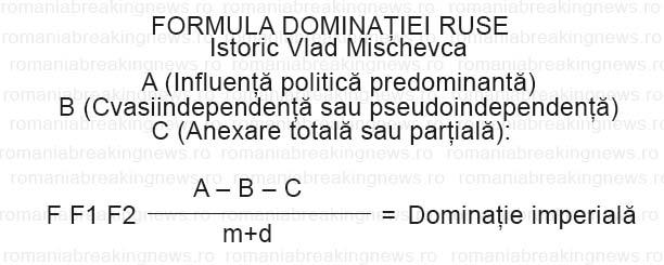 formula_dominatiei_ruse_istoric_Vled-Mischevca_romaniabreakingnews_ro