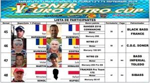 Pescuit sportiv Doi români din Madrid vor reprezenta România la Soner Euro Nitro Cup