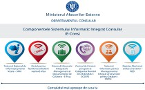 Ministerul Afacerilor Externe a venit la Madrid pentru a le face românilor cunoştinţă cu Sistemul Informatic Integrat Consular E-Cons