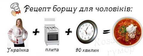 Ukrainian girl + stove + 90 minutes = Borshch