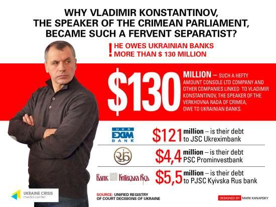 Vladimir-Konstantinov